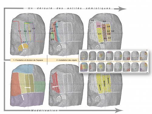 la dynamique de composition de l'orthostate L6 de Gavrinis